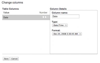 Configure GFT Columns